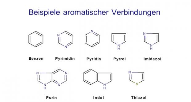 Aldehyde Und Ketone