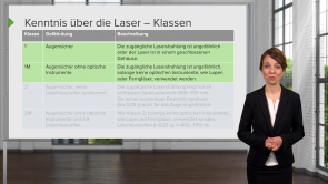 Grundlagen zum Laserschutz