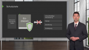 Datenschutz (EU-DSGVO) (aus Compliance Management Training DE)