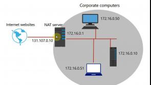 Netzwerkverbindungen und Remotezugriff