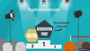 MBA: Negotiations
