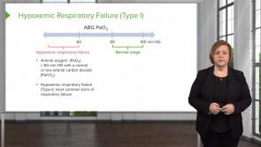 Lung Disorders (Nursing)