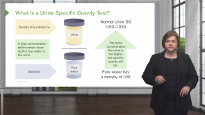 Urine Specific Gravity – Urinalysis (Nursing)