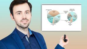 Präsentieren mit PowerPoint: Begeistere Dein Publikum