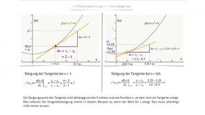 Analysis für Wirtschaftsmathematik I