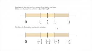 Mathe lernen: Die Grundlagen I