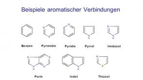 Organische Chemie für Mediziner