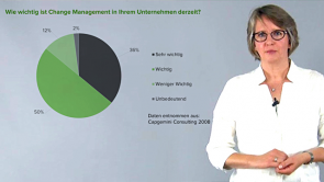 Intensivkurs Change Management