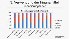 Grundlagen der Unternehmensfinanzierung