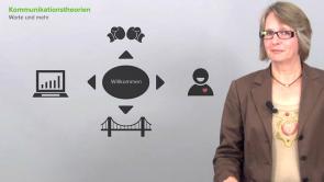 Fragen und Zuhören - der Schlüssel zu besserer Kommunikation durch Changemanagement