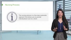 Five-step Nursing Process (ADPIE)