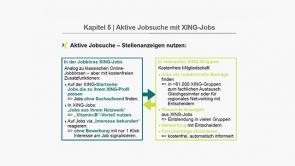 XING als Karriereturbo für Jobsuchende