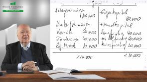Finanzwirtschaftliches Management
