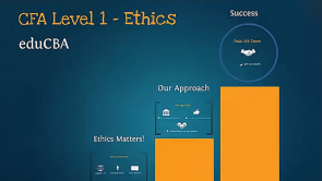 CFA Level 1 - Ethics