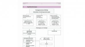 3. Vermögensübertragung im Rahmen der vorweggenommenen Erbfolge BMF 1 § 7/3 (2013 / 2014)