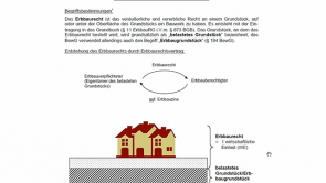 1. Bewertungsrecht - Grundvermögen (2013 / 2014)