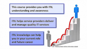 ITIL® Exam Preparation