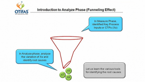 Six Sigma - Analyze Phase