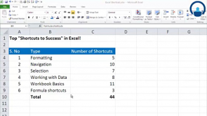 Microsoft Excel Package (eng)