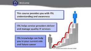 ITIL® Training