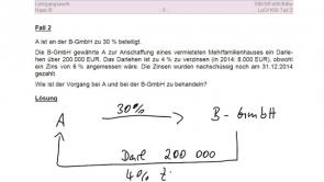 Körperschaftsteuer - Lehrgangswerk Haas (2014 / 2015)