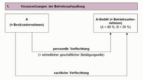 Einkommensteuer - Lehrgangswerk Haas (2014 / 2015)