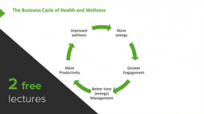 5 Behaviors of Healthy People