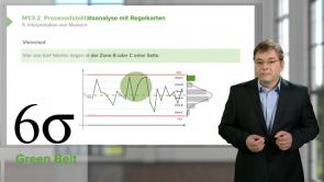 Six Sigma Green Belt – Measure Phase