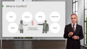Conflict Management (EN)