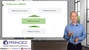 PRINCE2® Practitioner inkl. Prüfung