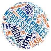 Wordpress lernen
