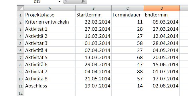 Tabelle für GANTT-Chart in Excel