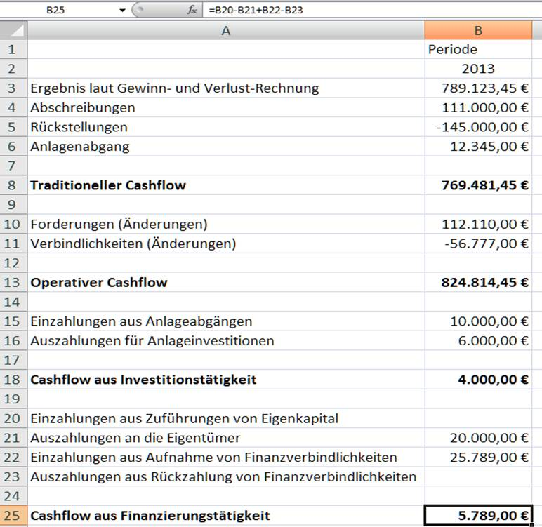 cashflow rechnung mit excel. Black Bedroom Furniture Sets. Home Design Ideas