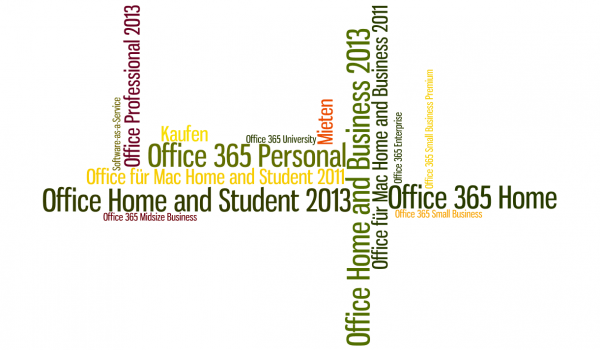 Office365-Personal-Tagcloud