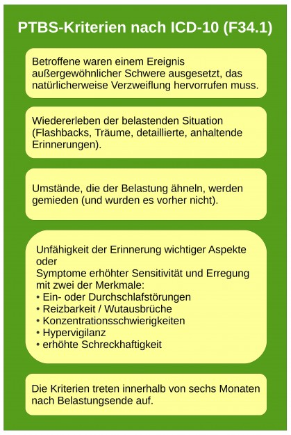 PTBS Kriterien nach ICD-10 (F34.1)