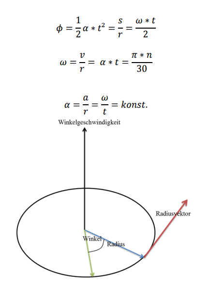 Gleichförmige Kreisbewegung