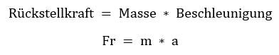 mit dieser formel laesst sich die rueckstellkraft berechnen