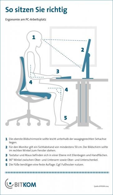 Anleitung zum richtigen Sitzen
