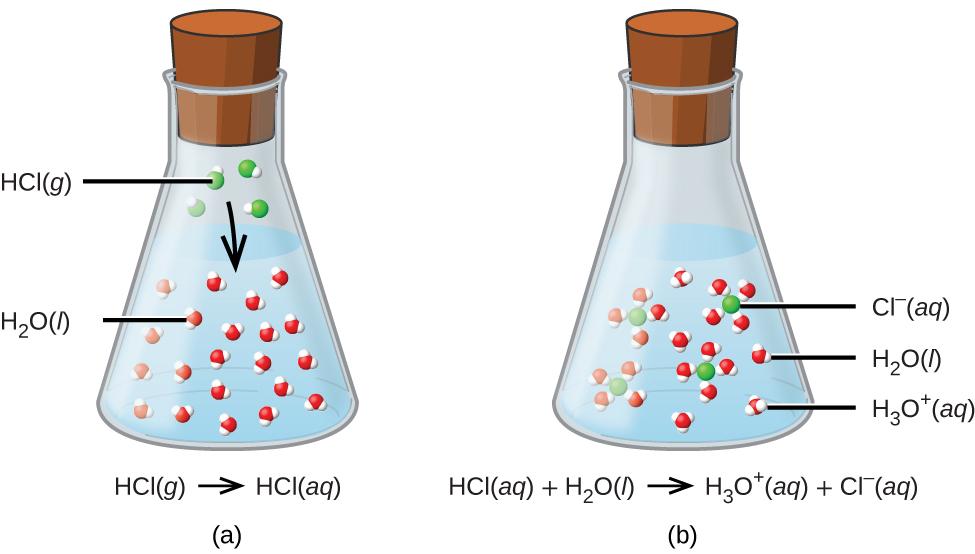 bild acid base reactions von phil schatz lizenz cc by 40 beispiel - Beispiele Fur Chemische Reaktionen