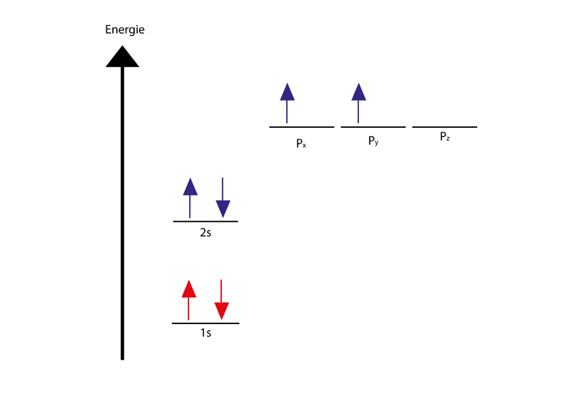Der Kohlenstoff Chemische Eigenschaften Hybridisierung