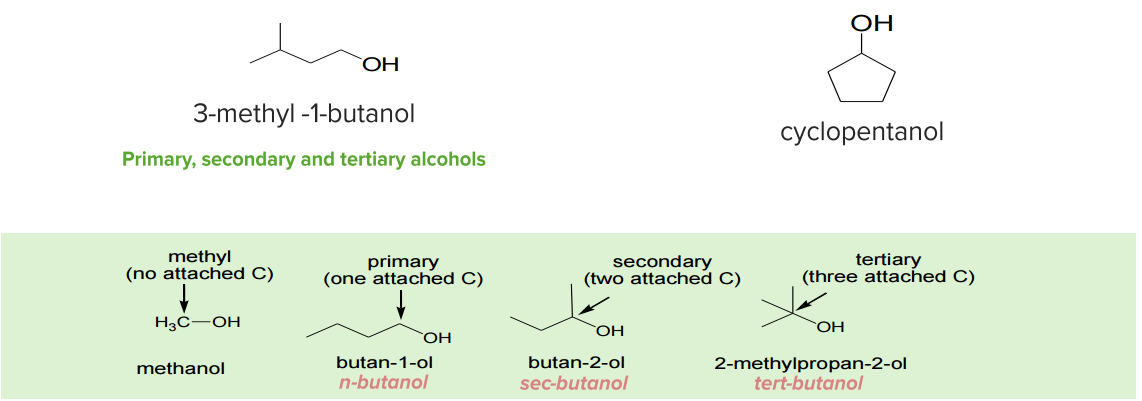 the differentiation between primary secondary and tertiary alcohols In this test alcohols are treated with an equimolar mixture of concentrated hcl and anhydrous (called lucas reagent) and the alcohols gets converted into alkyl halides since alkyl halides are insoluble in water, their formation is indicated by the appearance of turbidity in the reaction mixture.