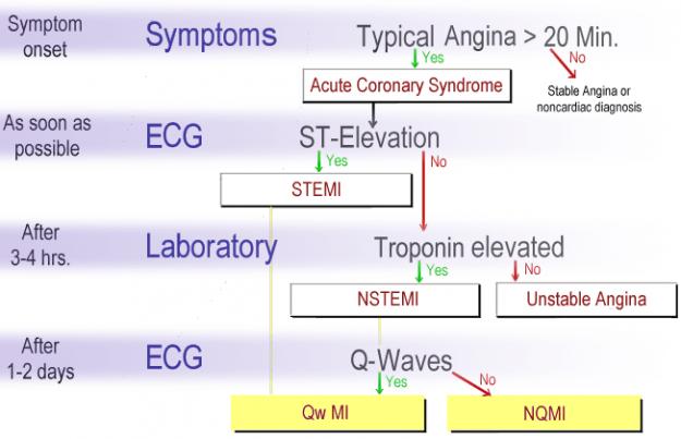 ACS abbreviations