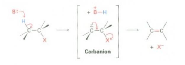 E1cB-Mechanism