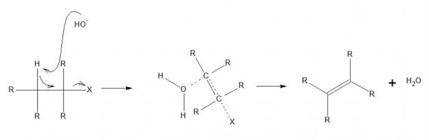 E2-Mechanism