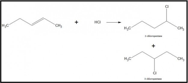 Electrophilic addition of HCl to 2-pentene