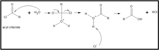Mechanism of the hydrolysis of acyl chloride