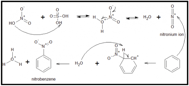 Nitration Reaction of Benzene