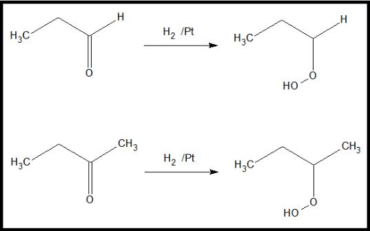 Reduction Reactions of Aldehydes and Ketones