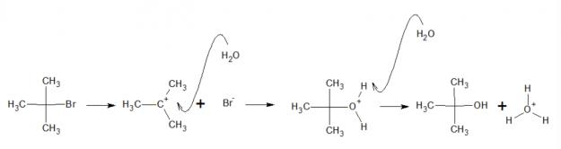 SN1-reaction