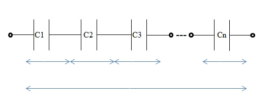Series Capacitors